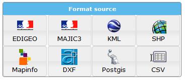 Format source
